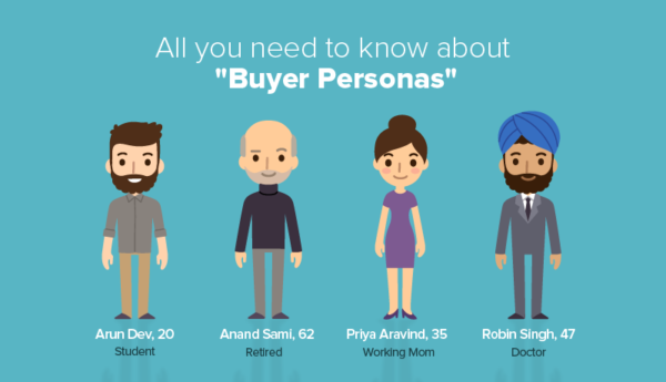 how to find a buyer persona