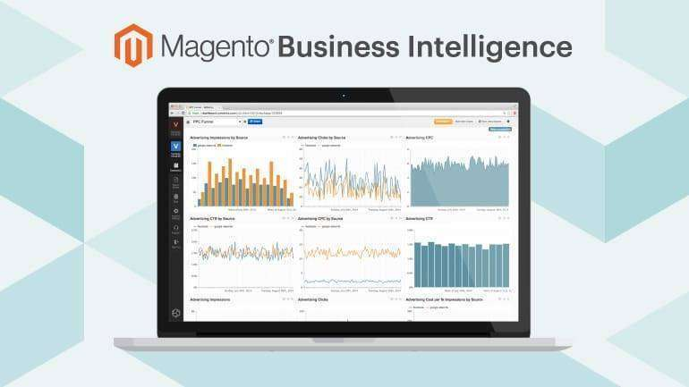 what is maagento business intelligence